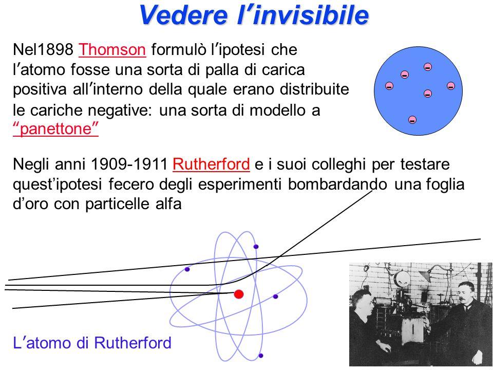 Mendeleev (1869) introduce la tavola periodica La Tavola Periodica