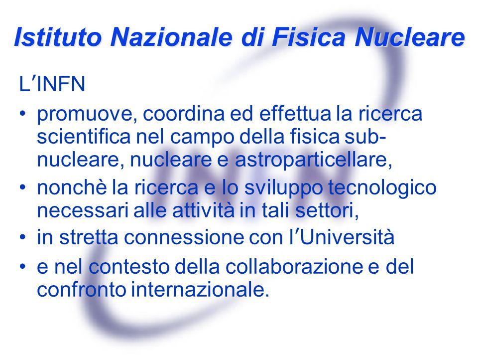 Introduzione alle attività dei Laboratori Nazionali di Frascati dell'Istituto Nazionale di Fisica Nucleare A cura di L.Benussi, P.