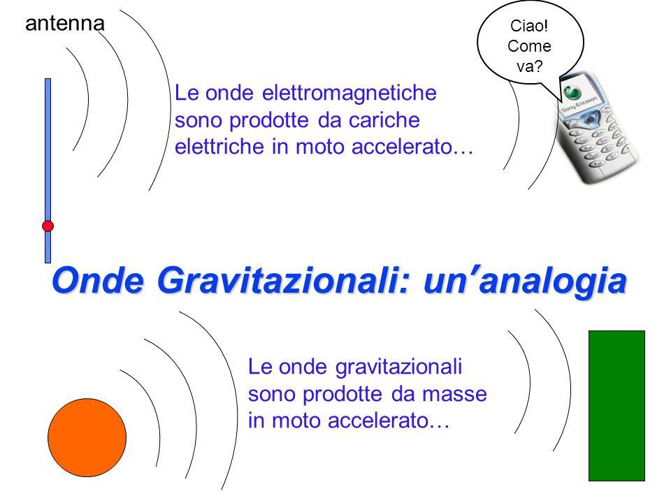 La forza di gravità Una distorsione nel tessuto dello spazio