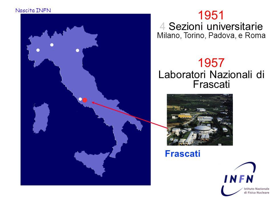 Giugno 1938: il Consiglio Nazionale delle Ricerche decide di non procedere alla costituzione dell'Istituto Nazionale di Radioattività proposto da Fermi