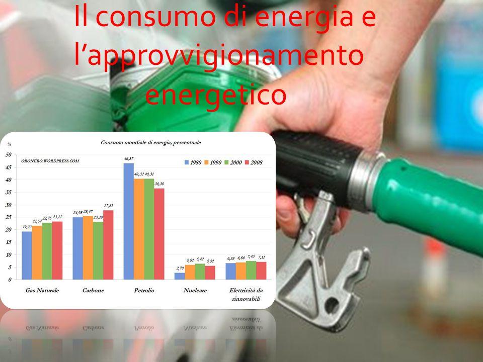 Il consumo di energia e l'approvvigionamento energetico