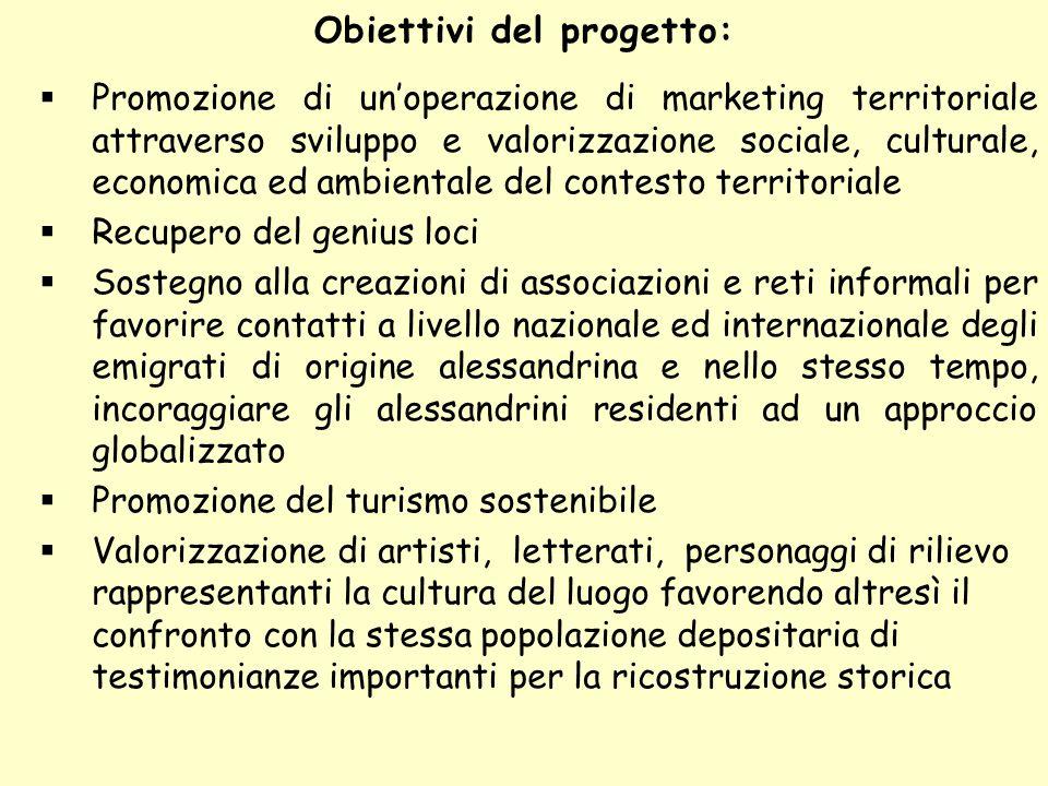  Promozione di un'operazione di marketing territoriale attraverso sviluppo e valorizzazione sociale, culturale, economica ed ambientale del contesto