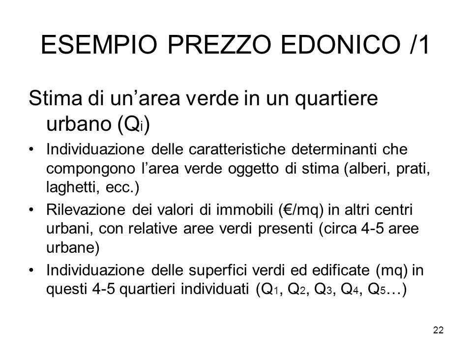 ESEMPIO PREZZO EDONICO /1 Stima di un'area verde in un quartiere urbano (Q i ) Individuazione delle caratteristiche determinanti che compongono l'area