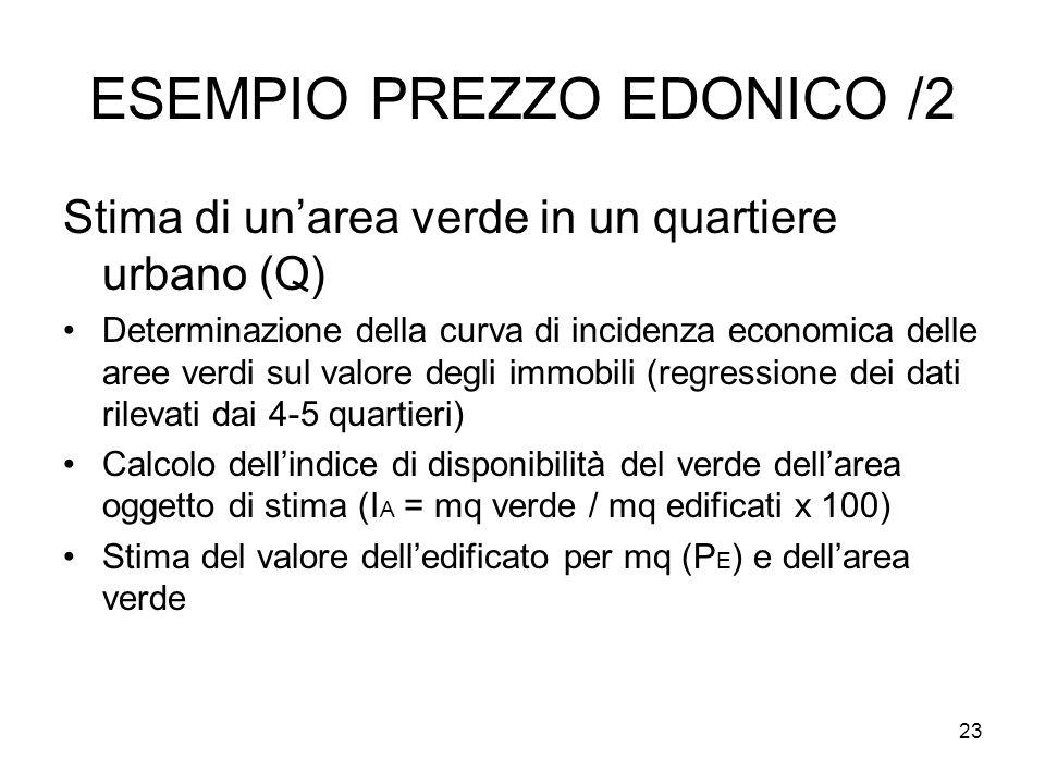 ESEMPIO PREZZO EDONICO /2 Stima di un'area verde in un quartiere urbano (Q) Determinazione della curva di incidenza economica delle aree verdi sul valore degli immobili (regressione dei dati rilevati dai 4-5 quartieri) Calcolo dell'indice di disponibilità del verde dell'area oggetto di stima (I A = mq verde / mq edificati x 100) Stima del valore dell'edificato per mq (P E ) e dell'area verde 23