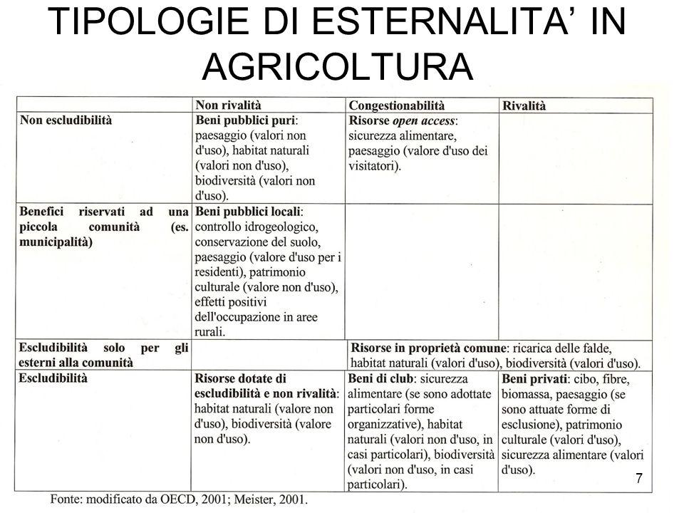 TIPOLOGIE DI ESTERNALITA' IN AGRICOLTURA 7