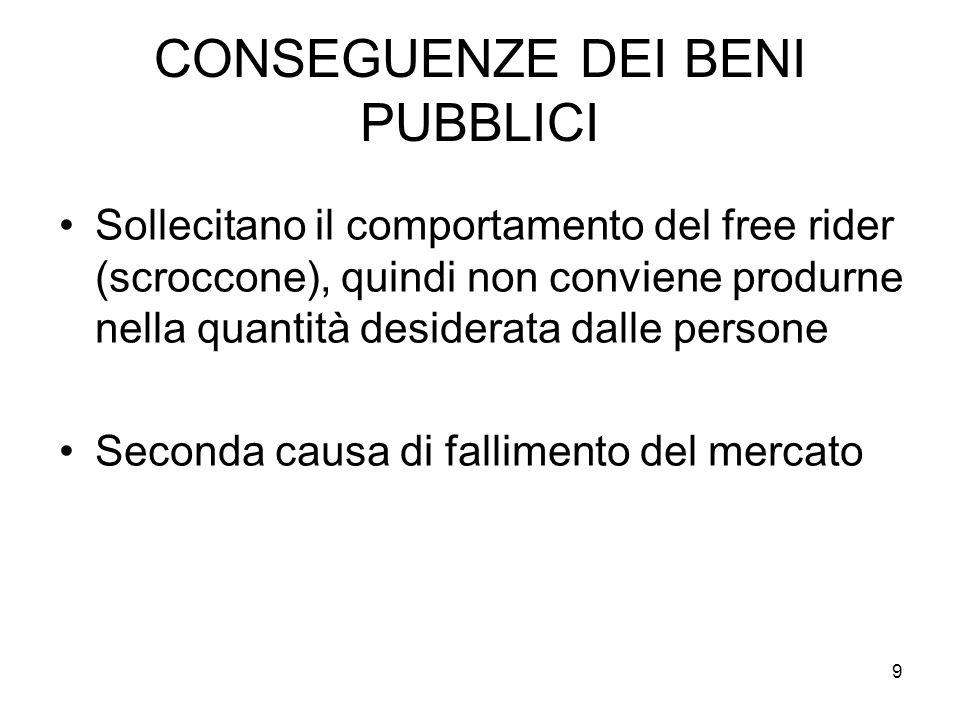 CONSEGUENZE DEI BENI PUBBLICI Sollecitano il comportamento del free rider (scroccone), quindi non conviene produrne nella quantità desiderata dalle pe