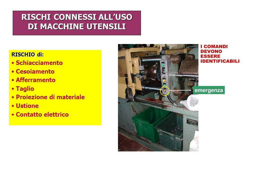 RISCHI CONNESSI ALL'USO DI MACCHINE UTENSILI RISCHIO di: Schiacciamento Cesoiamento Afferramento Taglio Proiezione di materiale Ustione Contatto elett