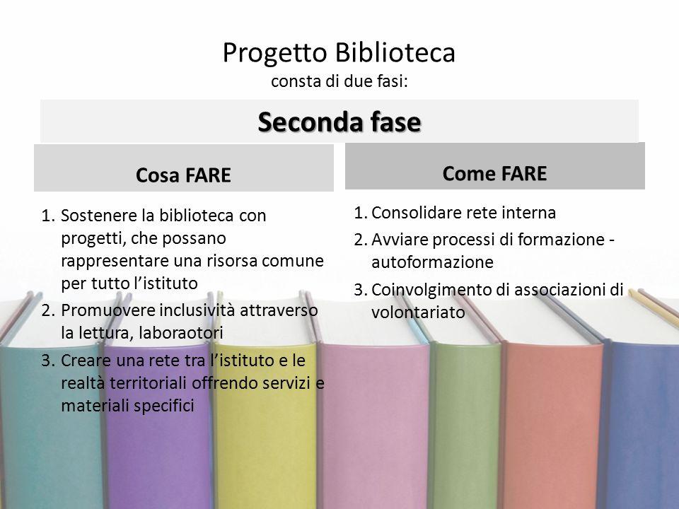 Progetto Biblioteca consta di due fasi: Cosa FARE 1.Sostenere la biblioteca con progetti, che possano rappresentare una risorsa comune per tutto l'ist