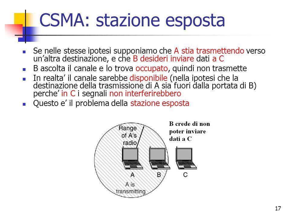 17 CSMA: stazione esposta Se nelle stesse ipotesi supponiamo che A stia trasmettendo verso un'altra destinazione, e che B desideri inviare dati a C B