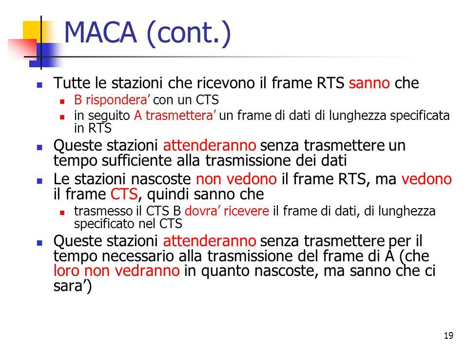 19 MACA (cont.) Tutte le stazioni che ricevono il frame RTS sanno che B rispondera' con un CTS in seguito A trasmettera' un frame di dati di lunghezza