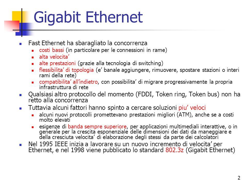 2 Gigabit Ethernet Fast Ethernet ha sbaragliato la concorrenza costi bassi (in particolare per le connessioni in rame) alta velocita' alte prestazioni (grazie alla tecnologia di switching) flessibilita' di topologia (e' banale aggiungere, rimuovere, spostare stazioni o interi rami della rete) compatibilita' all'indietro, con possibilita' di migrare progressivamente la propria infrastruttura di rete Qualsiasi altro protocollo del momento (FDDI, Token ring, Token bus) non ha retto alla concorrenza Tuttavia alcuni fattori hanno spinto a cercare soluzioni piu' veloci alcuni nuovi protocolli promettevano prestazioni migliori (ATM), anche se a costi molto elevati esigenze di banda sempre superiore, per applicazioni multimediali interattive, o in generale per la crescita esponenziale delle dimensioni dei dati da maneggiare e della cresciuta velocita' di elaborazione degli stessi da parte dei calcolatori Nel 1995 IEEE inizia a lavorare su un nuovo incremento di velocita' per Ethernet, e nel 1998 viene pubblicato lo standard 802.3z (Gigabit Ethernet)