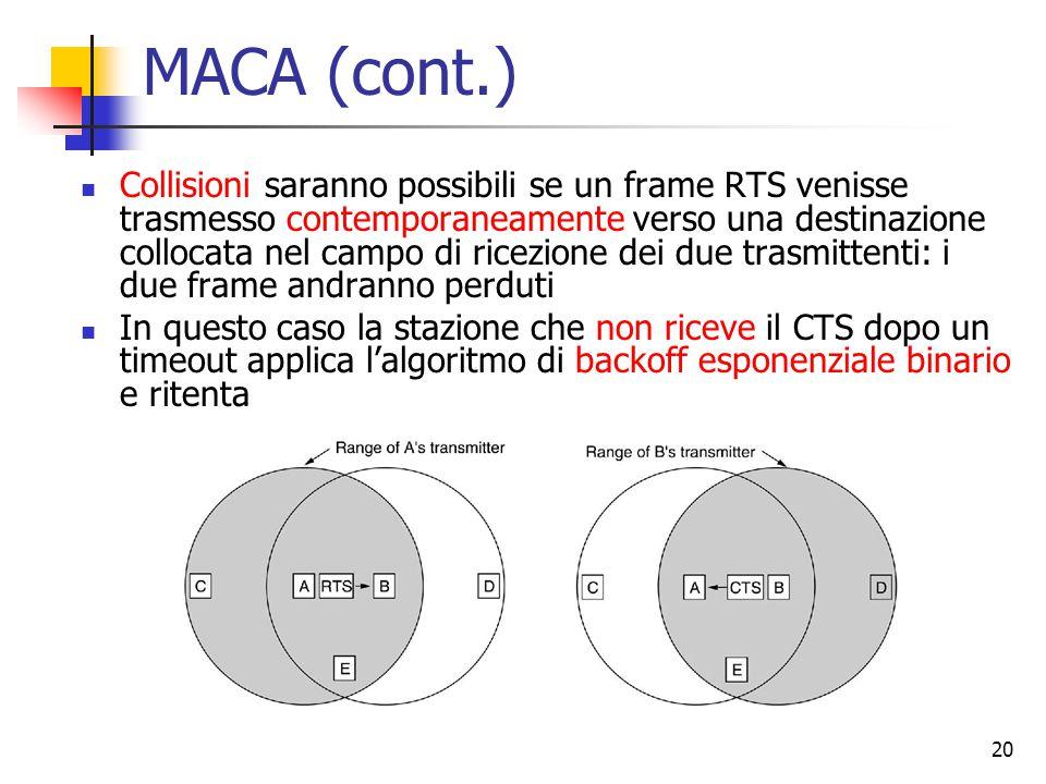 20 MACA (cont.) Collisioni saranno possibili se un frame RTS venisse trasmesso contemporaneamente verso una destinazione collocata nel campo di ricezione dei due trasmittenti: i due frame andranno perduti In questo caso la stazione che non riceve il CTS dopo un timeout applica l'algoritmo di backoff esponenziale binario e ritenta