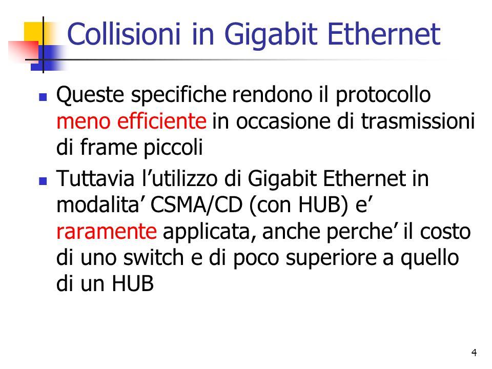 4 Collisioni in Gigabit Ethernet Queste specifiche rendono il protocollo meno efficiente in occasione di trasmissioni di frame piccoli Tuttavia l'utilizzo di Gigabit Ethernet in modalita' CSMA/CD (con HUB) e' raramente applicata, anche perche' il costo di uno switch e di poco superiore a quello di un HUB