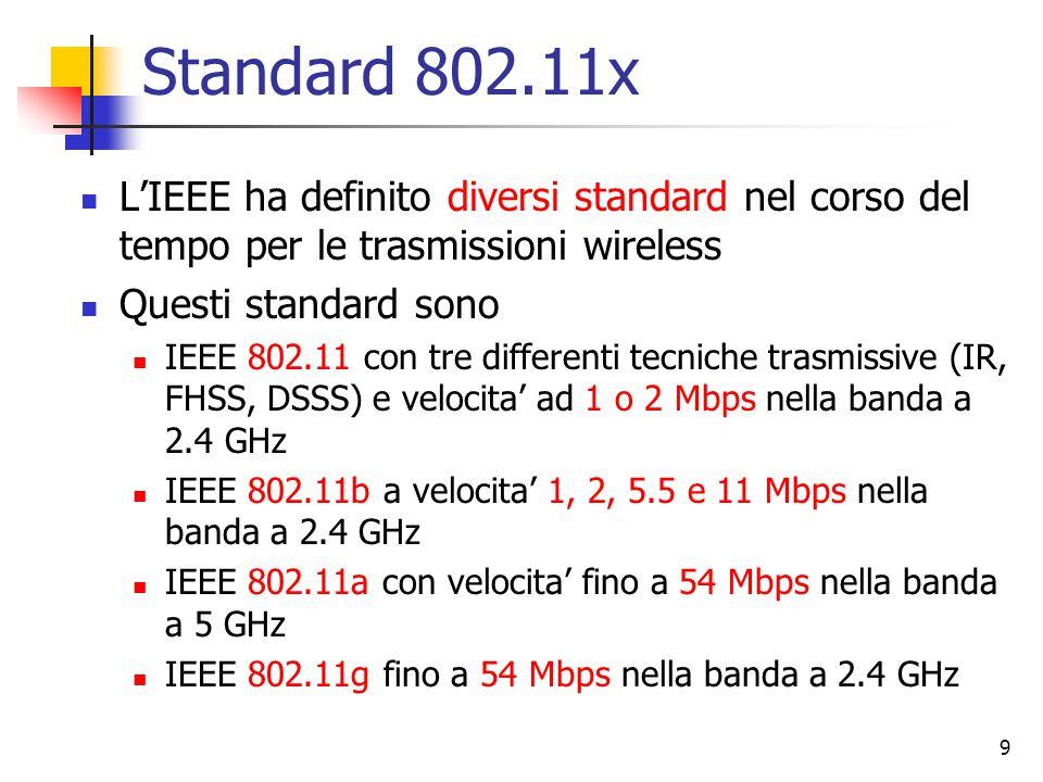 9 Standard 802.11x L'IEEE ha definito diversi standard nel corso del tempo per le trasmissioni wireless Questi standard sono IEEE 802.11 con tre differenti tecniche trasmissive (IR, FHSS, DSSS) e velocita' ad 1 o 2 Mbps nella banda a 2.4 GHz IEEE 802.11b a velocita' 1, 2, 5.5 e 11 Mbps nella banda a 2.4 GHz IEEE 802.11a con velocita' fino a 54 Mbps nella banda a 5 GHz IEEE 802.11g fino a 54 Mbps nella banda a 2.4 GHz