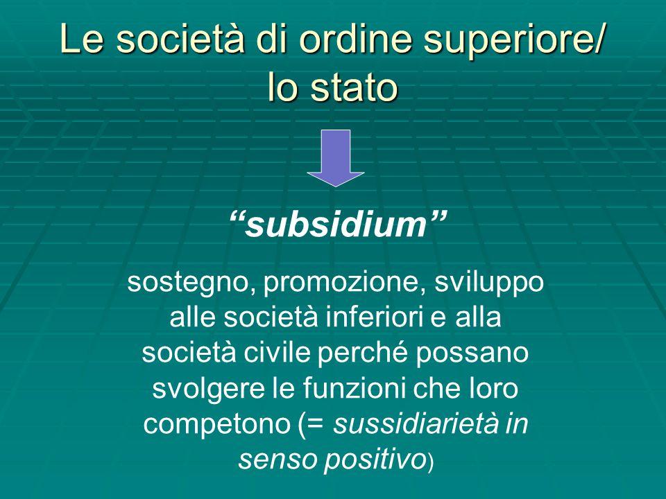 """Le società di ordine superiore/ lo stato """"subsidium"""" sostegno, promozione, sviluppo alle società inferiori e alla società civile perché possano svolge"""