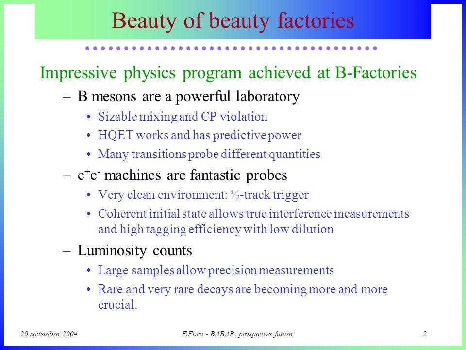 20 settembre 2004F.Forti - BABAR: prospettive future32 b  sl + l - precision New Physics – K l + l -, s l + l - e + e - Precision1 Year Precision MeasurementGoal3/ab10/ab50/abLHCbBTeV B (B  K      / B (B  Ke + e - ) SM: 1~8%~4%~2%XX A CP (B  K* l + l - ) (all) (high mass) SM: < 0.05% ~6% ~12% ~3% ~6% ~1.5% ~3% ~1.5% ~3% (?) ~2% ~4% (?) A FB (B  K*l + l - ) : s 0 A FB (B  K*l + l - ) : A CP SM: ±5%~20%~9%9%~12% A FB (B  sl + l - ) : ŝ 0 27%15%6.7% A FB (B  sl + l - ) : C 9, C 10 36-55%20-30%9-13%