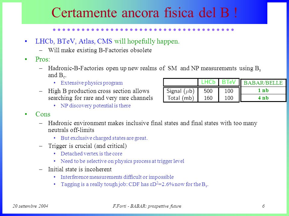 20 settembre 2004F.Forti - BABAR: prospettive future6 Certamente ancora fisica del B .