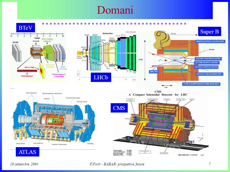 20 settembre 2004F.Forti - BABAR: prospettive future7 Domani LHCb Super B ATLAS CMS BTeV