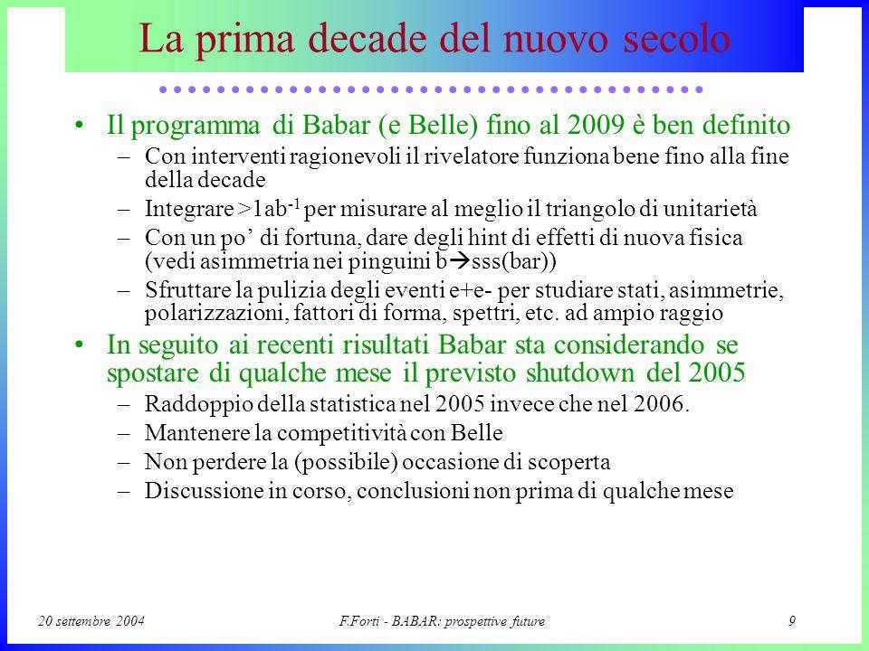 20 settembre 2004F.Forti - BABAR: prospettive future9 La prima decade del nuovo secolo Il programma di Babar (e Belle) fino al 2009 è ben definito –Con interventi ragionevoli il rivelatore funziona bene fino alla fine della decade –Integrare >1ab -1 per misurare al meglio il triangolo di unitarietà –Con un po' di fortuna, dare degli hint di effetti di nuova fisica (vedi asimmetria nei pinguini b  sss(bar)) –Sfruttare la pulizia degli eventi e+e- per studiare stati, asimmetrie, polarizzazioni, fattori di forma, spettri, etc.