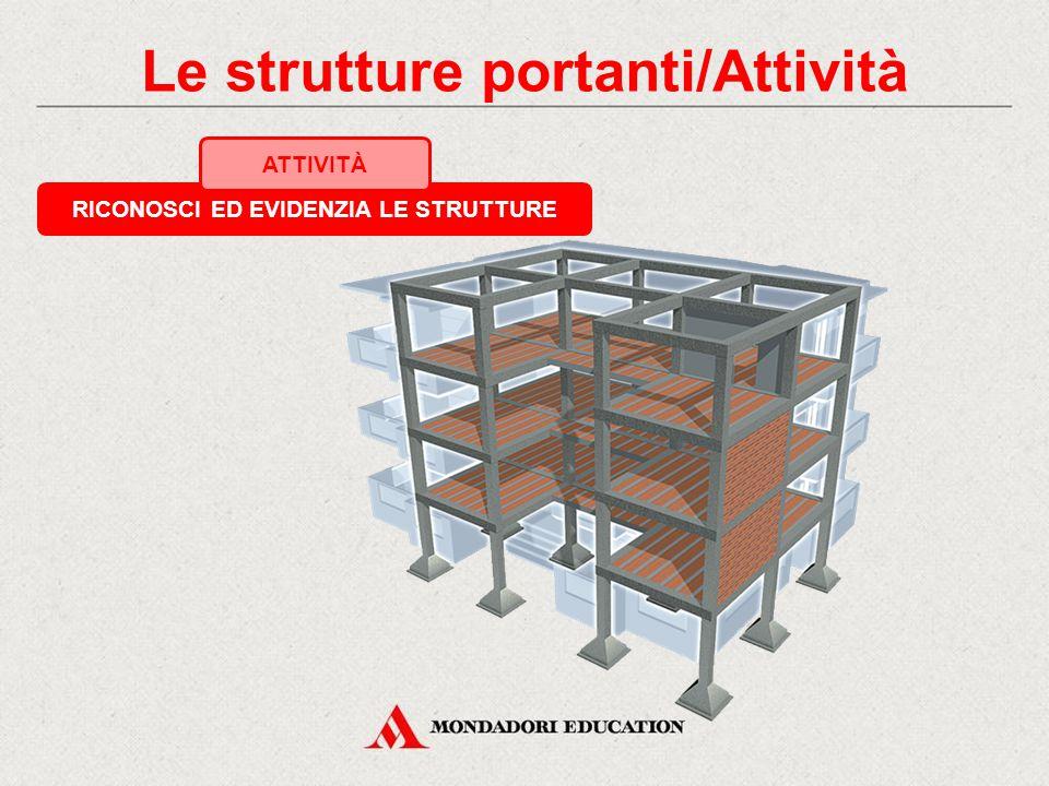 Le strutture portanti/Attività RICONOSCI ED EVIDENZIA LE STRUTTURE ATTIVITÀ Osserva il disegno, che rappresenta una struttura a gabbia, ed evidenzia i