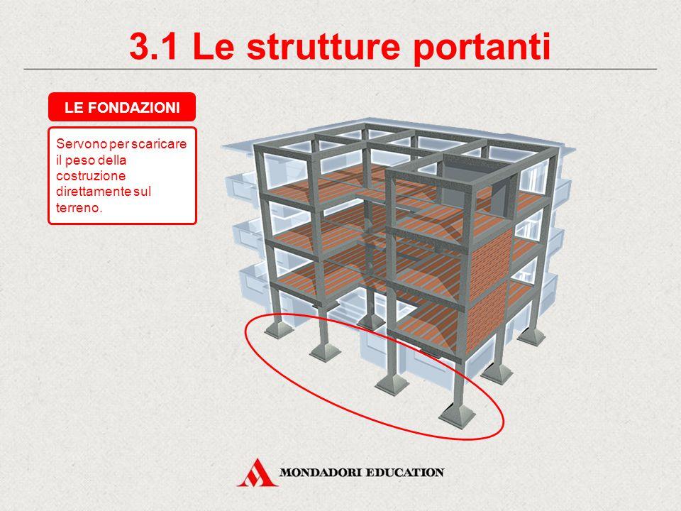 Servono per scaricare il peso della costruzione direttamente sul terreno.
