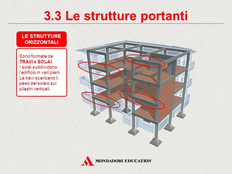 Sono di tre tipi: su plinti; a platea; su pali di cemento armato. 3.2 Le strutture portanti LE FONDAZIONI