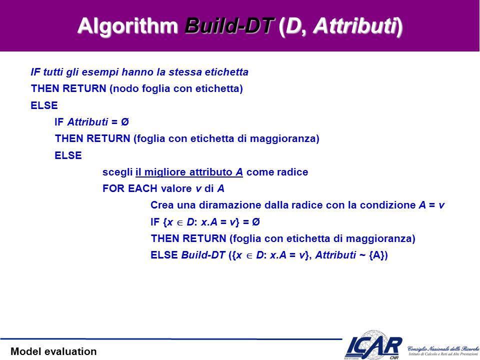 Model evaluation Algorithm Build-DT (D, Attributi) IF tutti gli esempi hanno la stessa etichetta THEN RETURN (nodo foglia con etichetta) ELSE IF Attributi = Ø THEN RETURN (foglia con etichetta di maggioranza) ELSE scegli il migliore attributo A come radice FOR EACH valore v di A Crea una diramazione dalla radice con la condizione A = v IF {x  D: x.A = v} = Ø THEN RETURN (foglia con etichetta di maggioranza) ELSE Build-DT ({x  D: x.A = v}, Attributi ~ {A})