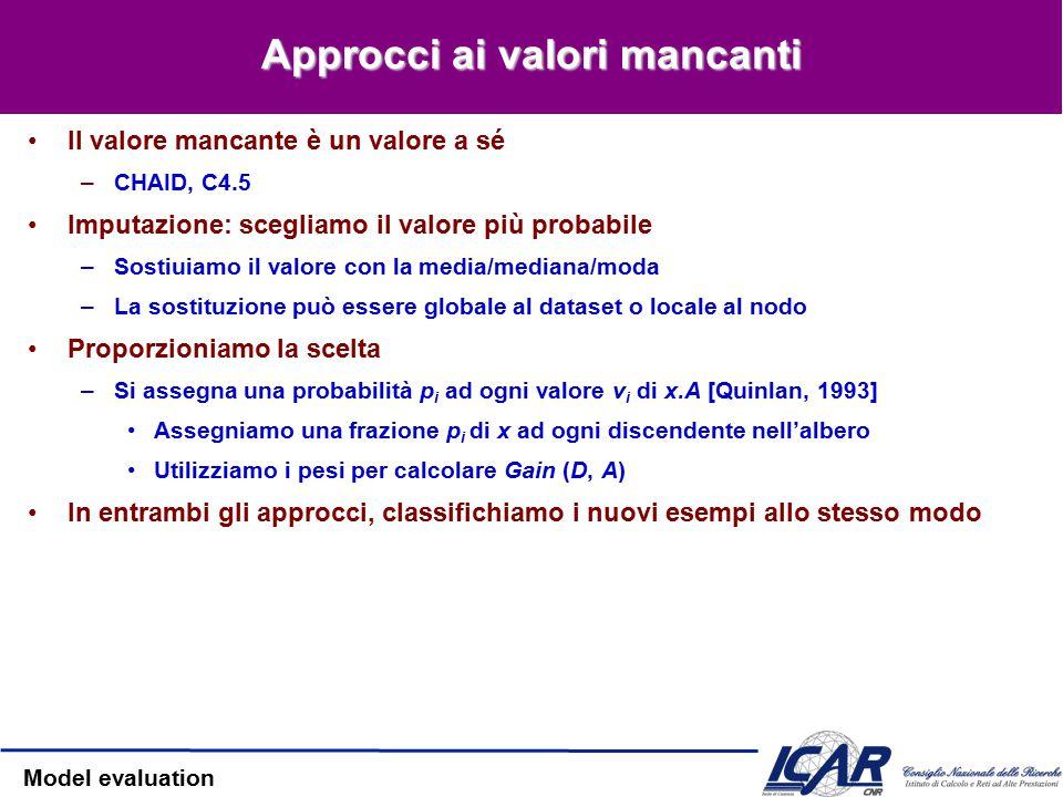 Model evaluation Valori mancanti Che succede se alcune istanze non hanno tutti i valori.
