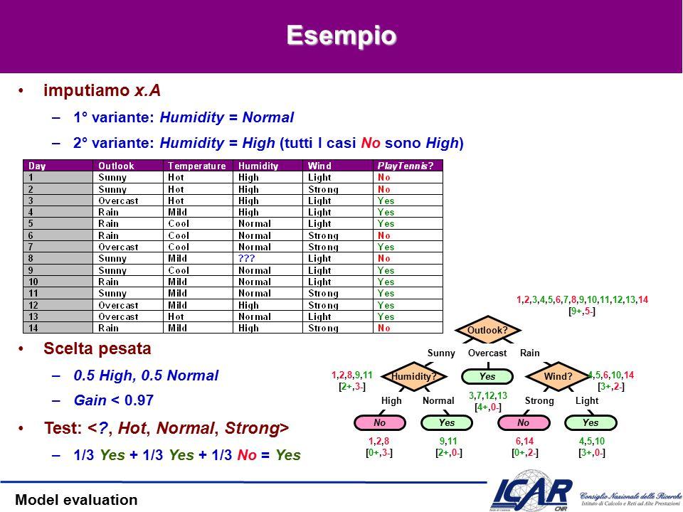 Model evaluation Approcci ai valori mancanti Il valore mancante è un valore a sé –CHAID, C4.5 Imputazione: scegliamo il valore più probabile –Sostiuiamo il valore con la media/mediana/moda –La sostituzione può essere globale al dataset o locale al nodo Proporzioniamo la scelta –Si assegna una probabilità p i ad ogni valore v i di x.A [Quinlan, 1993] Assegniamo una frazione p i di x ad ogni discendente nell'albero Utilizziamo i pesi per calcolare Gain (D, A) In entrambi gli approcci, classifichiamo i nuovi esempi allo stesso modo