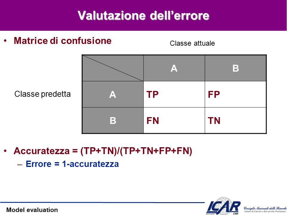 Model evaluation Errore Si possono ottenere ipotesi consistenti.