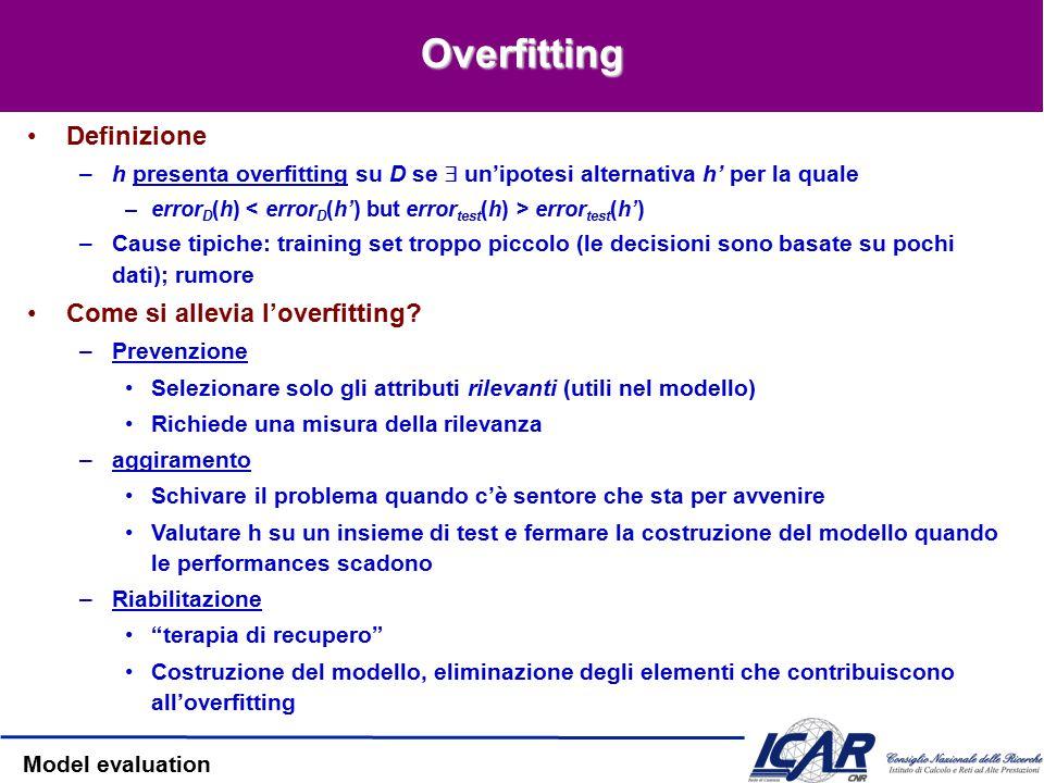 Model evaluation Overfitting dovuto a pochi esempi La mancanza di punti nella in basso rende difficoltosa la predizione