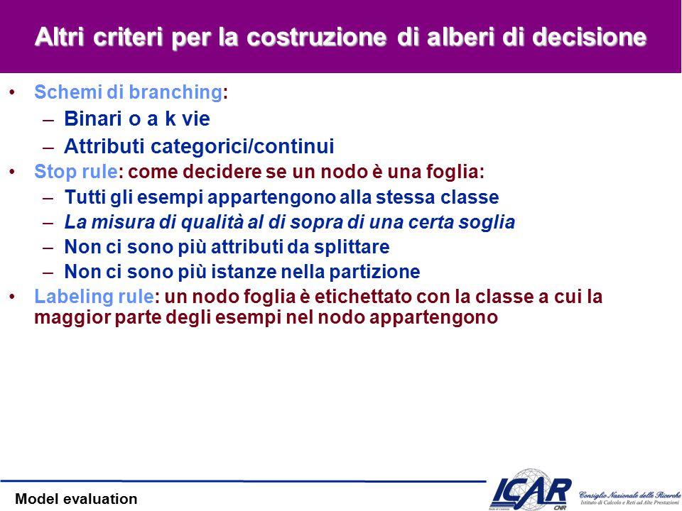 Model evaluation Sommario … tool  C4.5CARTCHAID Arietà dello split Binario/multiploBinarioMultiplo Criterio di split information gaingini index 22 stop vs.