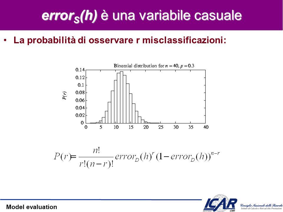 Model evaluation Intervalli di confidenza [2] Se –S contiene n istanza –n>30 allora –Con probabilità N%, error D (h) si trova nell'intervallo N%50%68%80%90%95%98%99% zNzN 0.671.001.281.641.962.332.58