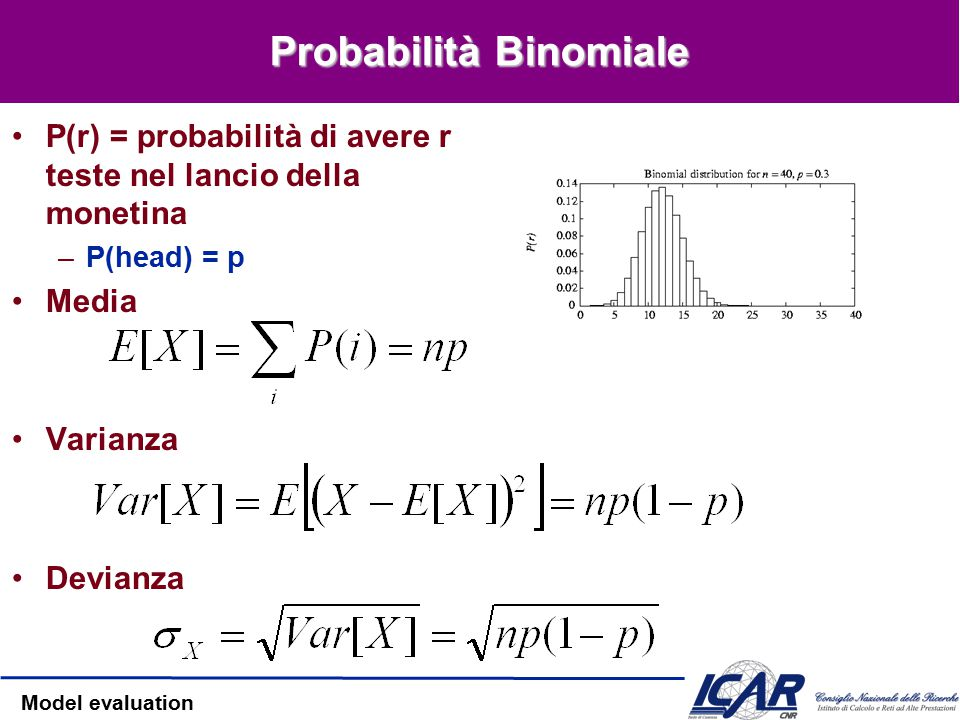 Model evaluation La probabilità di osservare r misclassificazioni: error S (h) è una variabile casuale