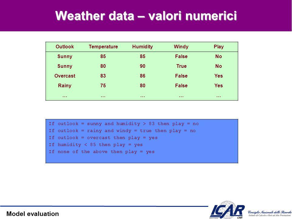 Model evaluation Weather data – valori numerici OutlookTemperatureHumidityWindyPlay Sunny85 FalseNo Sunny8090TrueNo Overcast8386FalseYes Rainy7580FalseYes …………… If outlook = sunny and humidity > 83 then play = no If outlook = rainy and windy = true then play = no If outlook = overcast then play = yes If humidity < 85 then play = yes If none of the above then play = yes