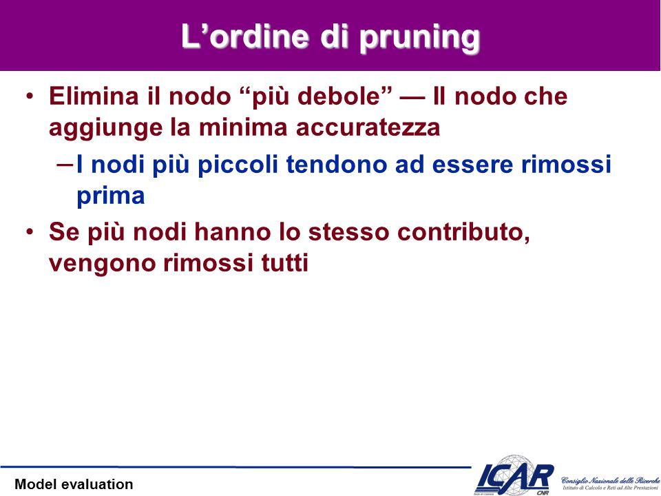 Model evaluation Costruzione di un albero massimale CART determina una sequenza di pruning –L'ordine in cui i nodi dovrebbero essere rimossi Pruning in CART