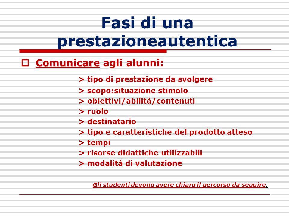 Fasi di una prestazioneautentica  Comunicare  Comunicare agli alunni: > tipo di prestazione da svolgere > scopo:situazione stimolo > obiettivi/abili
