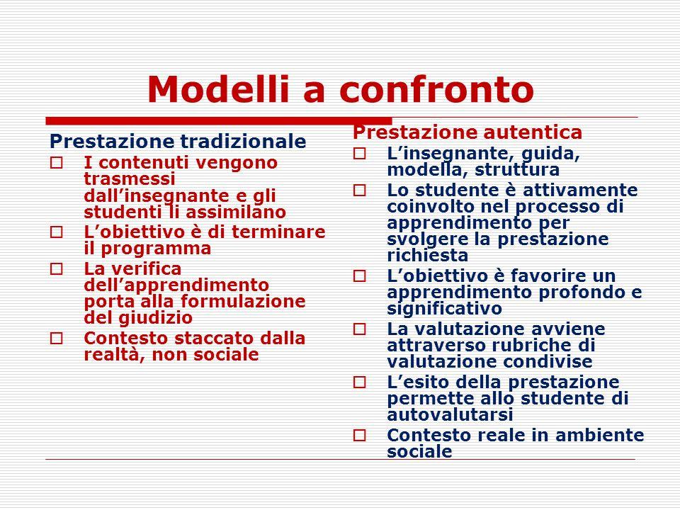 Modelli a confronto Prestazione tradizionale  I contenuti vengono trasmessi dall'insegnante e gli studenti li assimilano  L'obiettivo è di terminare