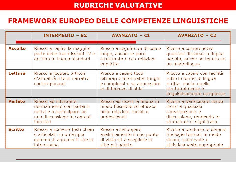 FRAMEWORK EUROPEO DELLE COMPETENZE LINGUISTICHE INTERMEDIO – B2AVANZATO – C1AVANZATO – C2 AscoltoRiesce a capire la maggior parte delle trasmissioni T