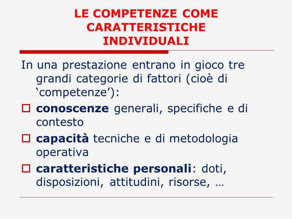 LE COMPETENZE COME CARATTERISTICHE INDIVIDUALI In una prestazione entrano in gioco tre grandi categorie di fattori (cioè di 'competenze'):  conoscenz