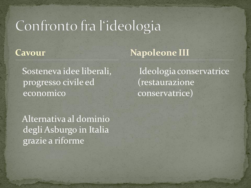Cavour Sosteneva idee liberali, progresso civile ed economico Alternativa al dominio degli Asburgo in Italia grazie a riforme Ideologia conservatrice