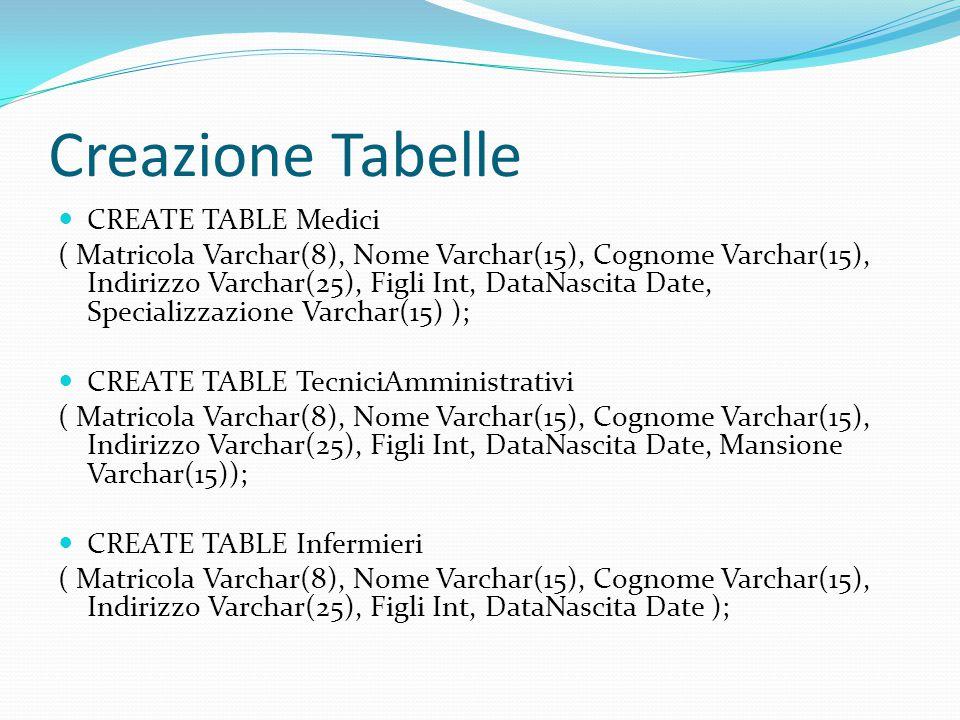 Creazione Tabelle CREATE TABLE Medici ( Matricola Varchar(8), Nome Varchar(15), Cognome Varchar(15), Indirizzo Varchar(25), Figli Int, DataNascita Date, Specializzazione Varchar(15) ); CREATE TABLE TecniciAmministrativi ( Matricola Varchar(8), Nome Varchar(15), Cognome Varchar(15), Indirizzo Varchar(25), Figli Int, DataNascita Date, Mansione Varchar(15)); CREATE TABLE Infermieri ( Matricola Varchar(8), Nome Varchar(15), Cognome Varchar(15), Indirizzo Varchar(25), Figli Int, DataNascita Date );