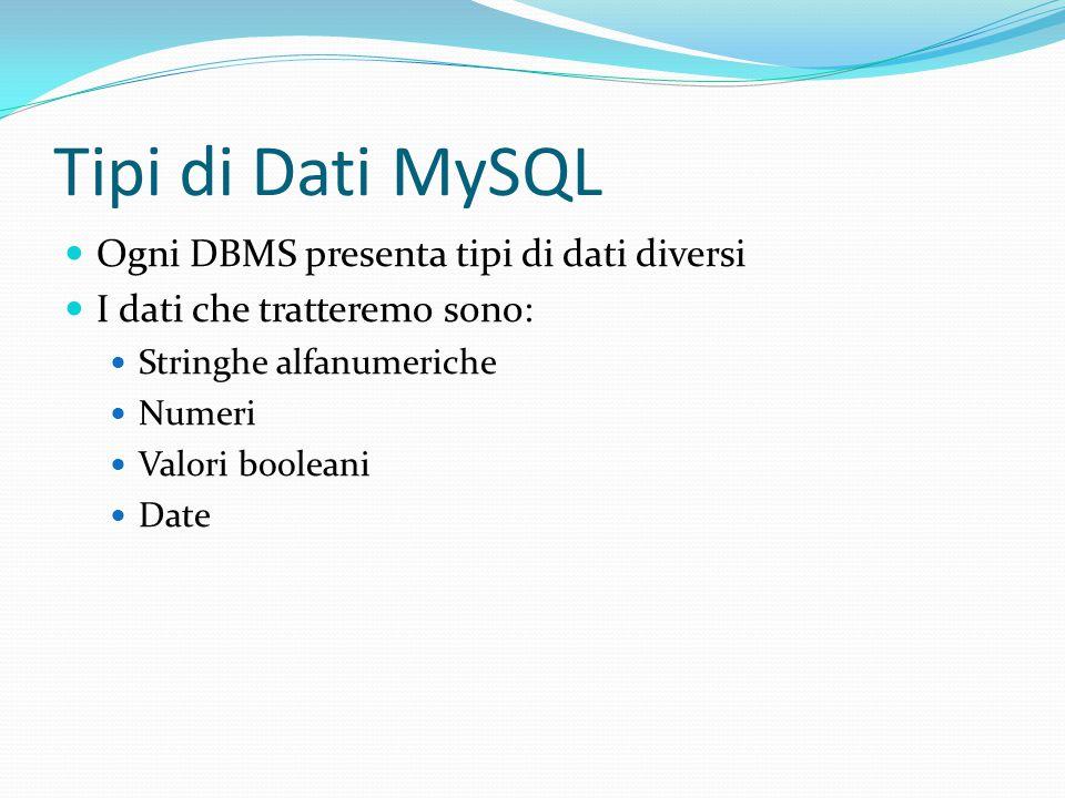 Tipi di Dati MySQL Ogni DBMS presenta tipi di dati diversi I dati che tratteremo sono: Stringhe alfanumeriche Numeri Valori booleani Date