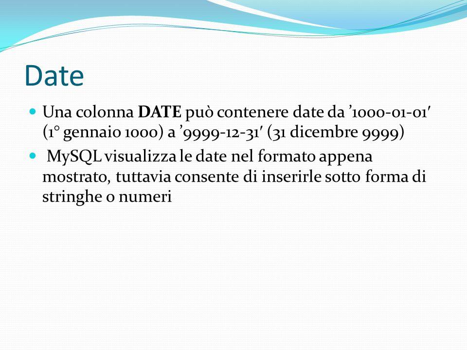 Date Una colonna DATE può contenere date da '1000-01-01 ′ (1° gennaio 1000) a '9999-12-31 ′ (31 dicembre 9999) MySQL visualizza le date nel formato appena mostrato, tuttavia consente di inserirle sotto forma di stringhe o numeri