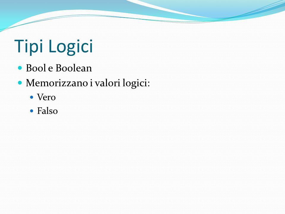 Tipi Logici Bool e Boolean Memorizzano i valori logici: Vero Falso