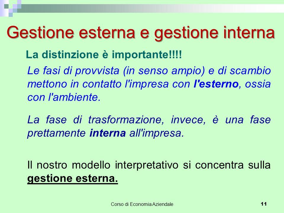 Corso di Economia Aziendale 11 Gestione esterna e gestione interna La distinzione è importante!!!! Le fasi di provvista (in senso ampio) e di scambio