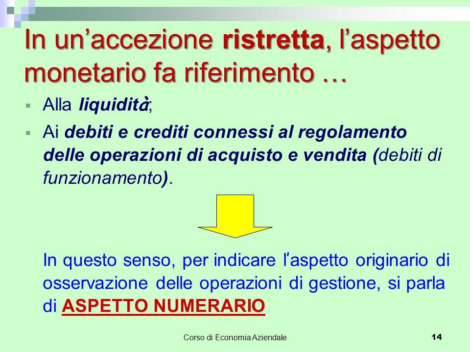 Corso di Economia Aziendale 14 In un'accezione ristretta, l'aspetto monetario fa riferimento …  Alla liquidit à ;  Ai debiti e crediti connessi al r
