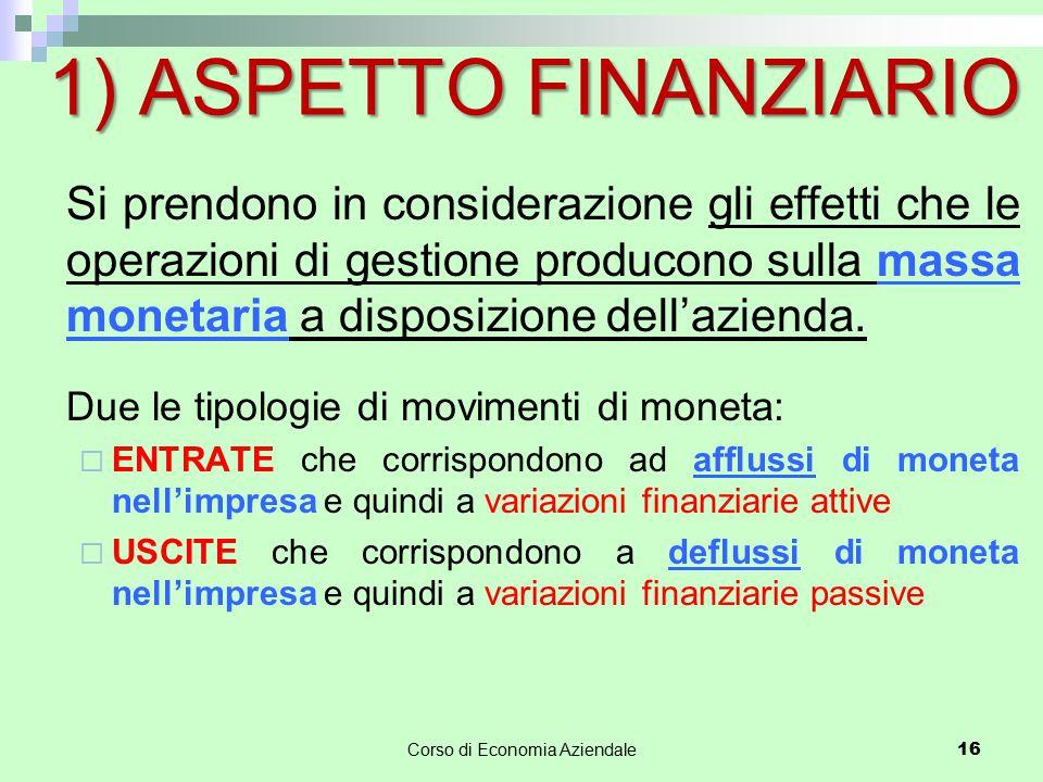 Corso di Economia Aziendale 16 1) ASPETTO FINANZIARIO Si prendono in considerazione gli effetti che le operazioni di gestione producono sulla massa mo