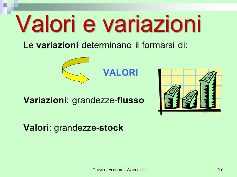 Corso di Economia Aziendale 17 Le variazioni determinano il formarsi di: VALORI Variazioni: grandezze-flusso Valori: grandezze-stock Valori e variazio