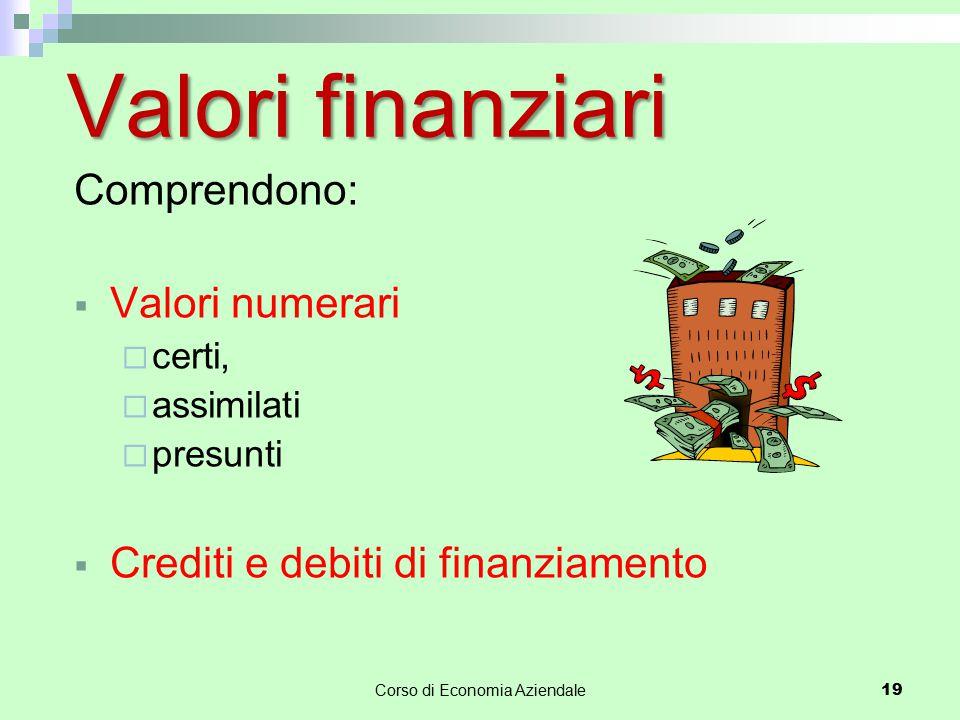Corso di Economia Aziendale 19 Valori finanziari Comprendono:  Valori numerari  certi,  assimilati  presunti  Crediti e debiti di finanziamento